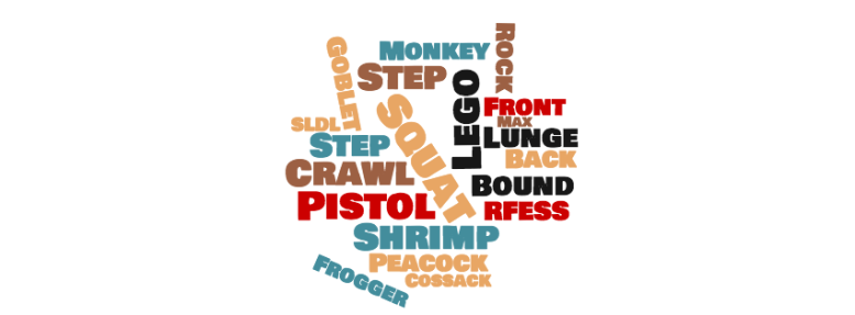 Squat wordcloud